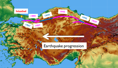 Earthquake progression along the North Anatolian Fault
