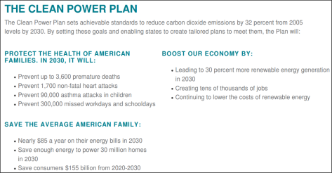 Key points of Obama's Clean Power Plan
