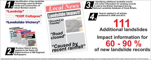 landslide_papers